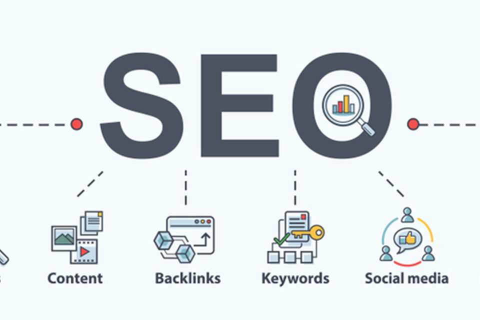 Benefits of SEO for your Website?